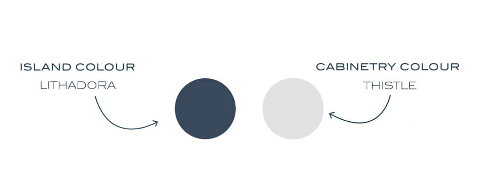 Blue Fitted Contemporary Kitchen Colours